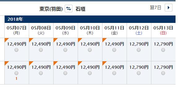羽田ー石垣島 フライト料金