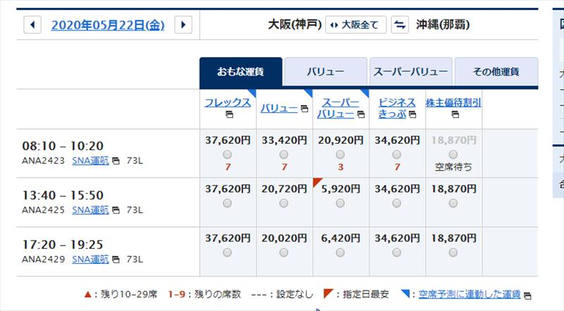 PP単価5.3 神戸ー那覇 ソラシド修行